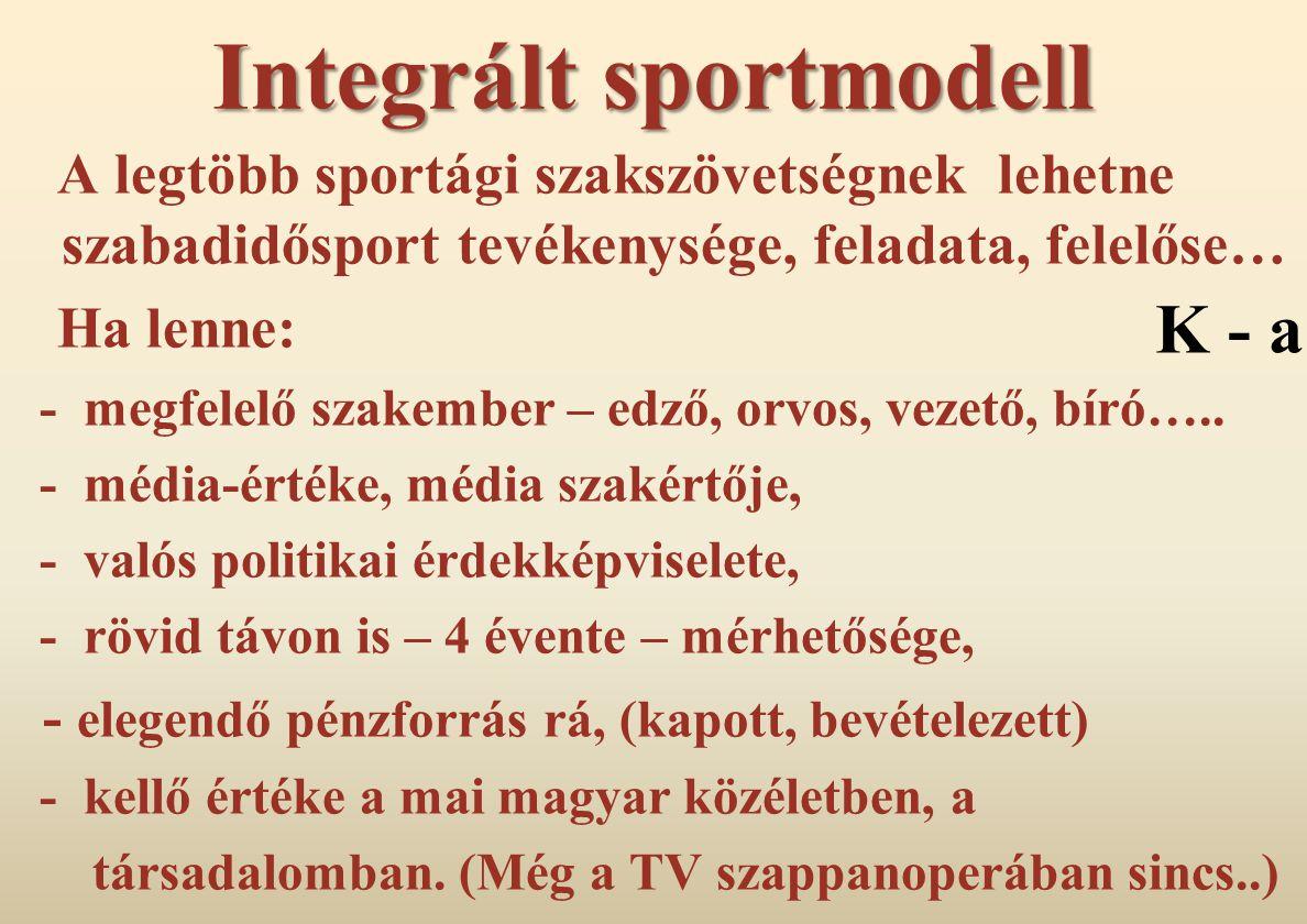 Integrált sportmodell