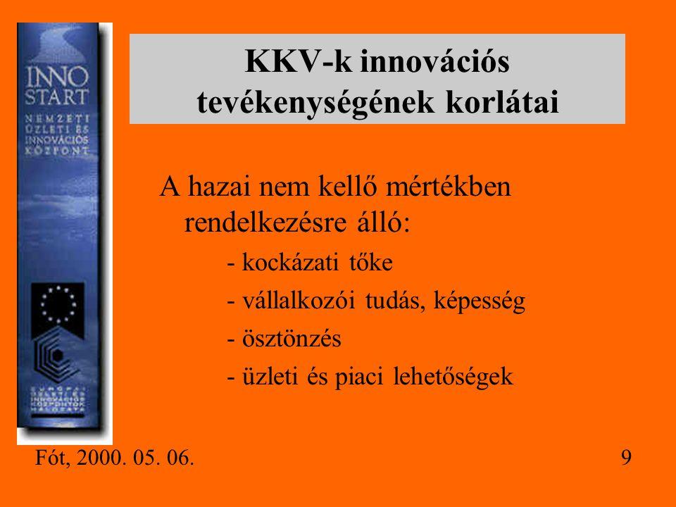 KKV-k innovációs tevékenységének korlátai