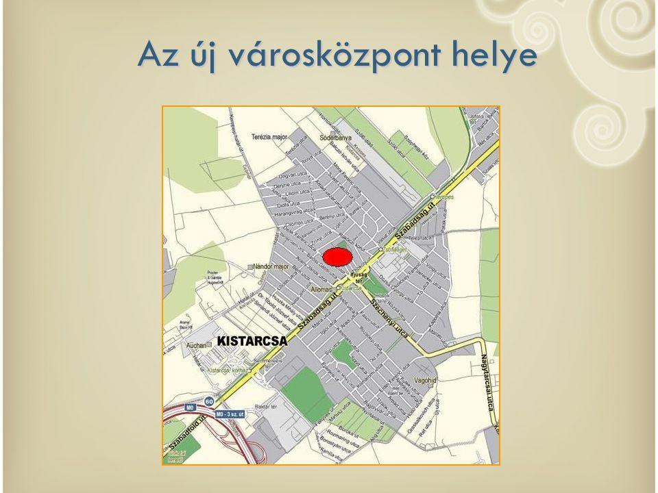 Az új városközpont helye