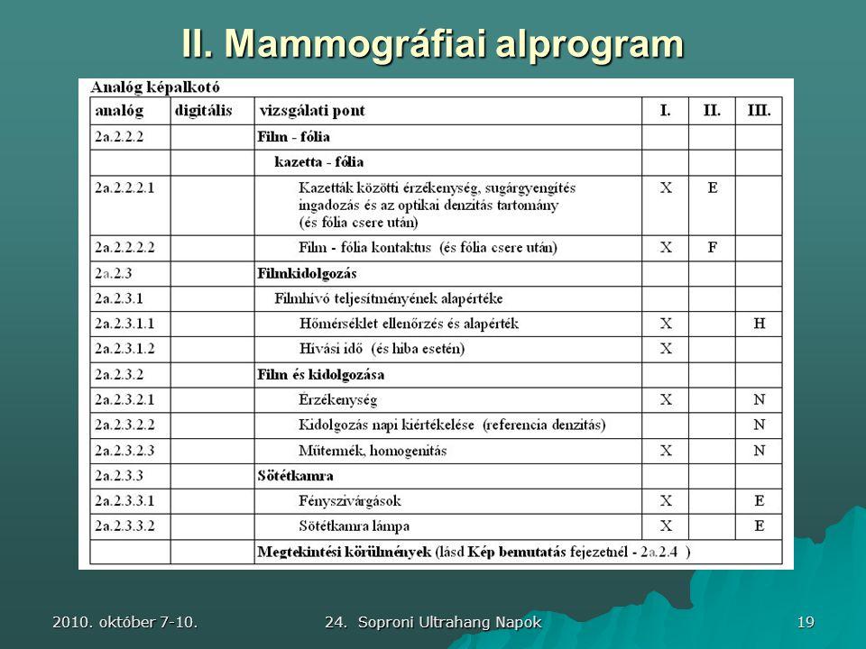 II. Mammográfiai alprogram