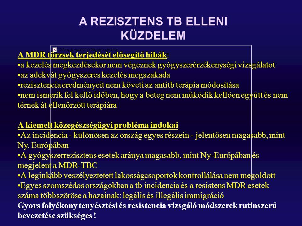 A REZISZTENS TB ELLENI KÜZDELEM
