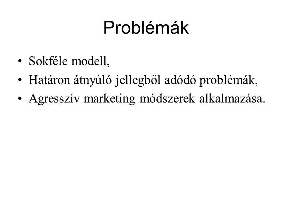 Problémák Sokféle modell, Határon átnyúló jellegből adódó problémák,