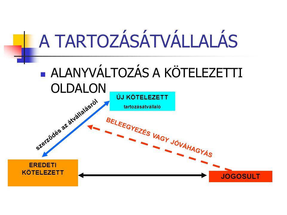 A TARTOZÁSÁTVÁLLALÁS ALANYVÁLTOZÁS A KÖTELEZETTI OLDALON JOGOSULT