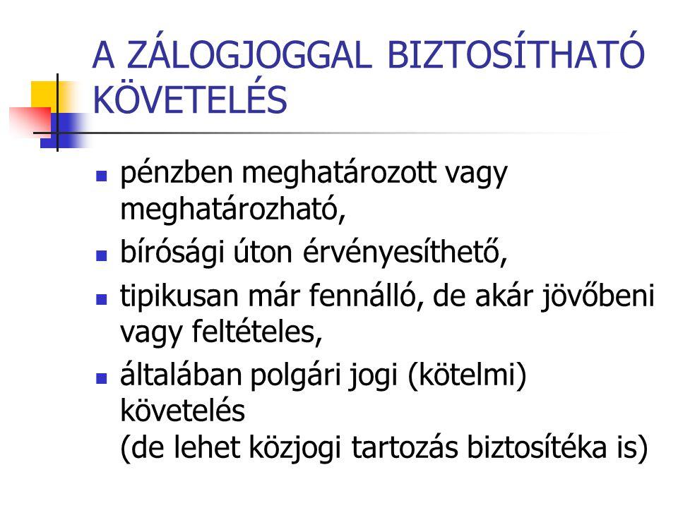 A ZÁLOGJOGGAL BIZTOSÍTHATÓ KÖVETELÉS