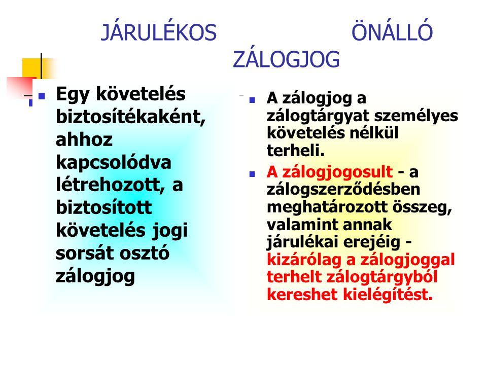 JÁRULÉKOS ÖNÁLLÓ ZÁLOGJOG