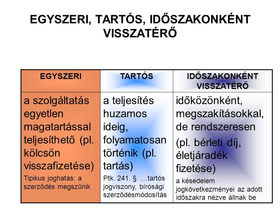 EGYSZERI, TARTÓS, IDŐSZAKONKÉNT VISSZATÉRŐ