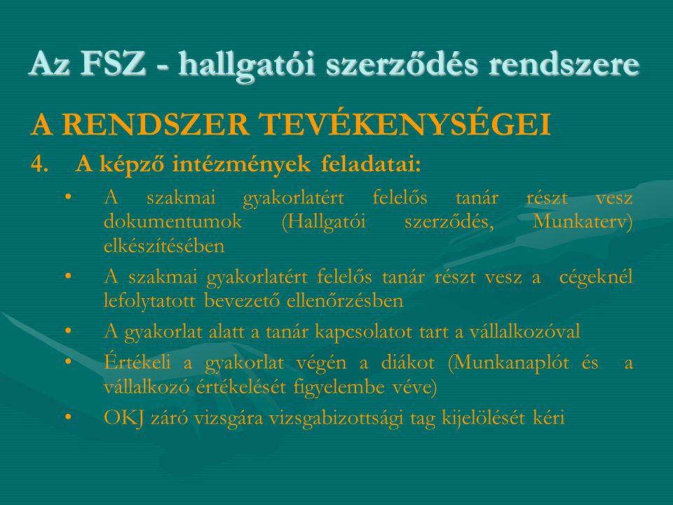 Az FSZ - hallgatói szerződés rendszere