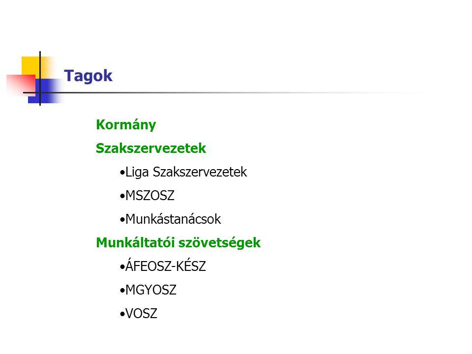 Tagok Kormány Szakszervezetek Liga Szakszervezetek MSZOSZ