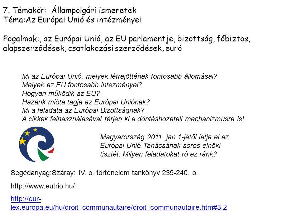 7. Témakör: Állampolgári ismeretek Téma:Az Európai Unió és intézményei