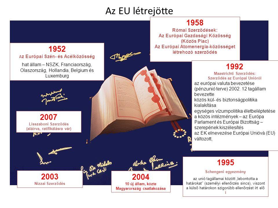 Az EU létrejötte 1958 Római Szerződések: