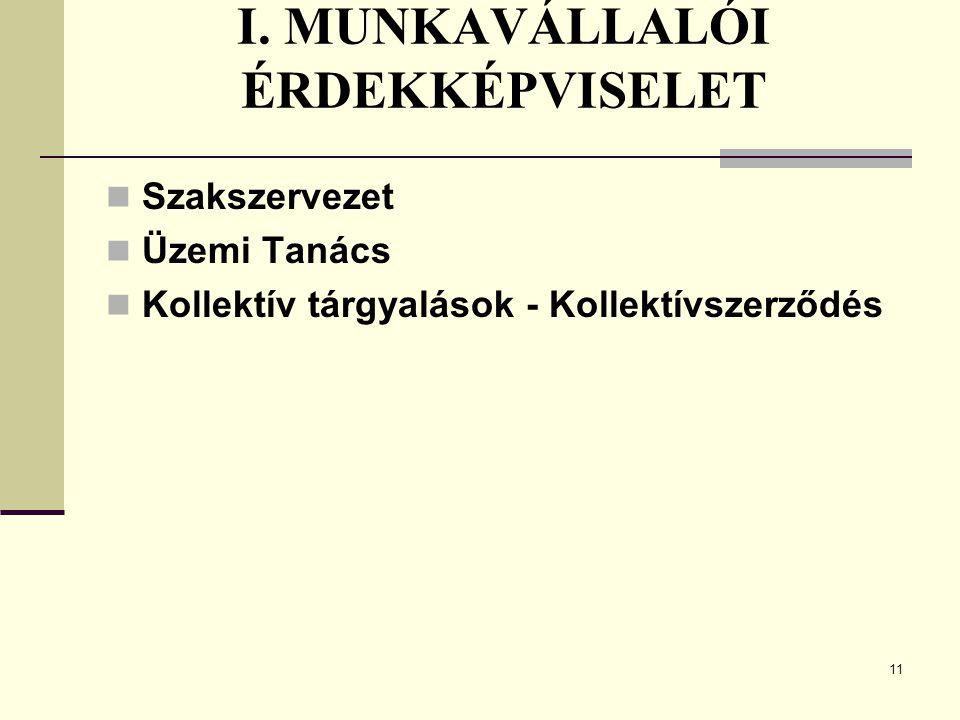 I. MUNKAVÁLLALÓI ÉRDEKKÉPVISELET
