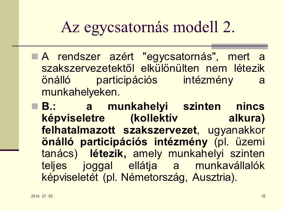 Az egycsatornás modell 2.