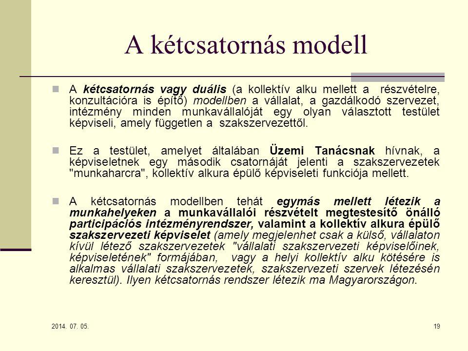 A kétcsatornás modell