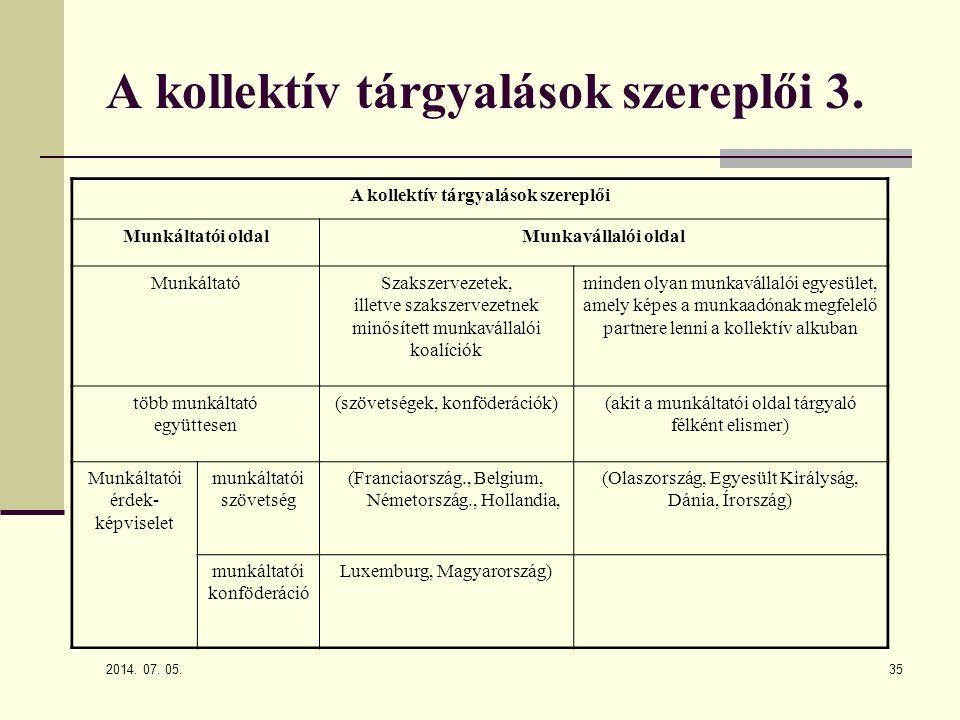 A kollektív tárgyalások szereplői 3.