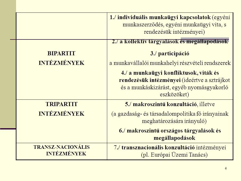 2./ a kollektív tárgyalások és megállapodások BIPARTIT