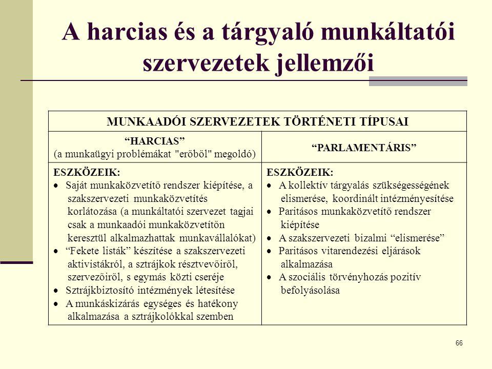 A harcias és a tárgyaló munkáltatói szervezetek jellemzői