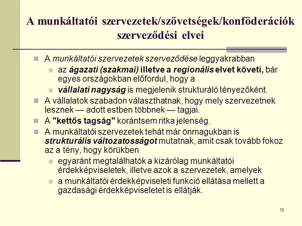 A munkáltatói szervezetek/szövetségek/konföderációk szerveződési elvei