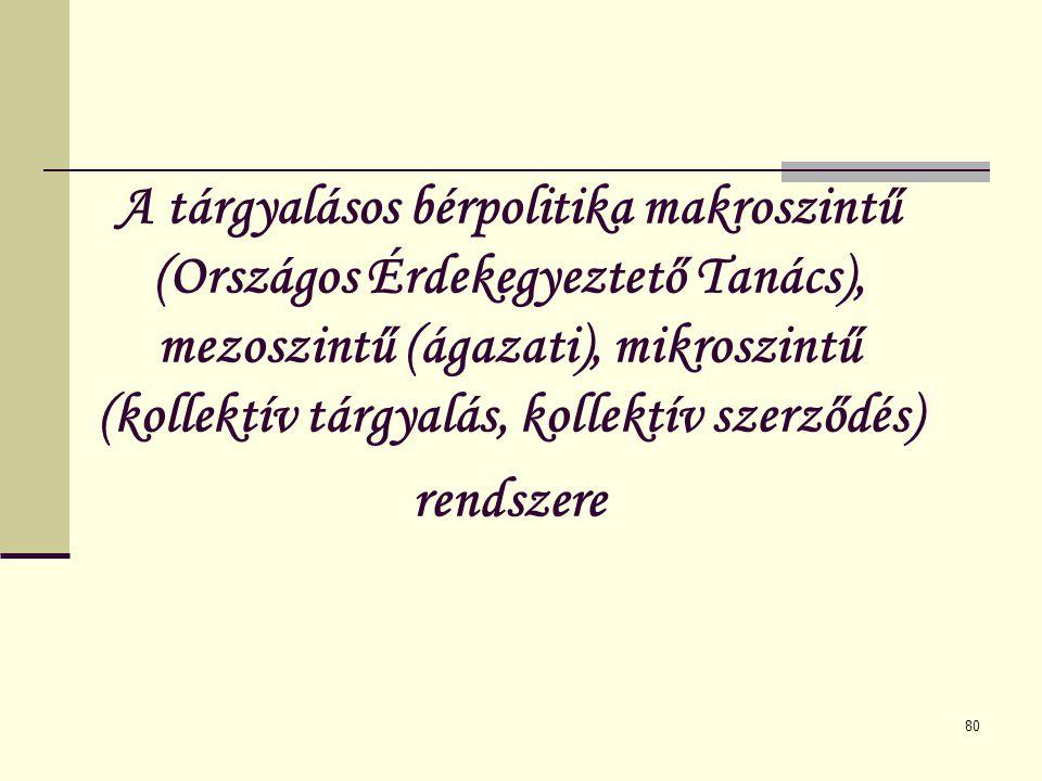 A tárgyalásos bérpolitika makroszintű (Országos Érdekegyeztető Tanács), mezoszintű (ágazati), mikroszintű (kollektív tárgyalás, kollektív szerződés) rendszere