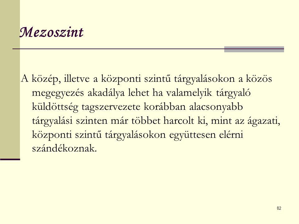 Mezoszint