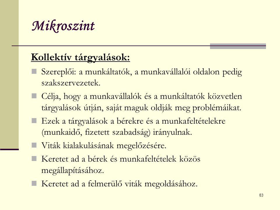 Mikroszint Kollektív tárgyalások: