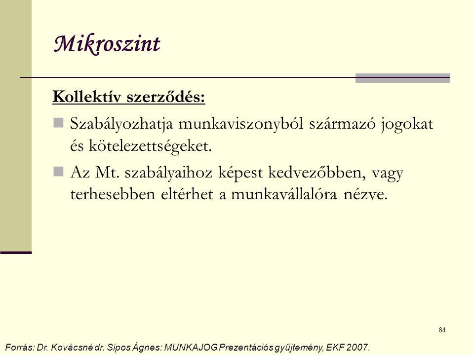 Mikroszint Kollektív szerződés: