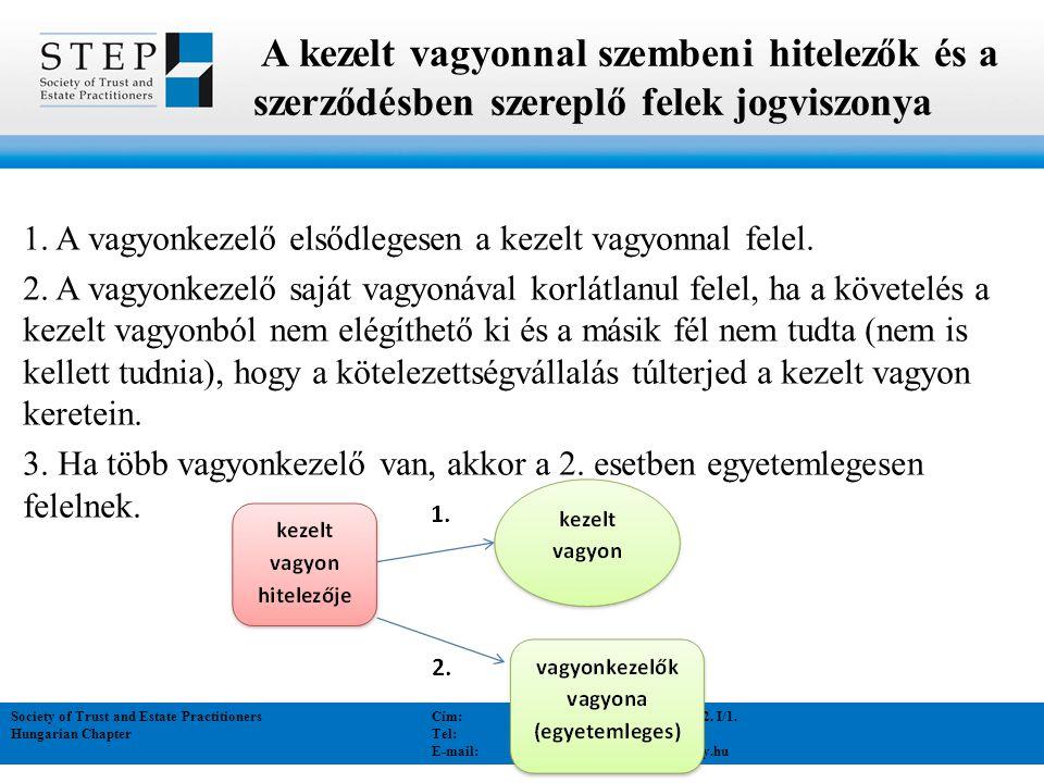 A kezelt vagyonnal szembeni hitelezők és a szerződésben szereplő felek jogviszonya