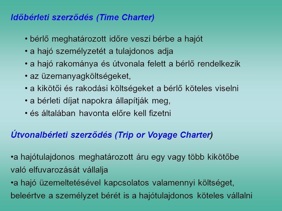 Időbérleti szerződés (Time Charter)