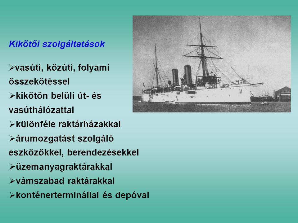Kikötői szolgáltatások