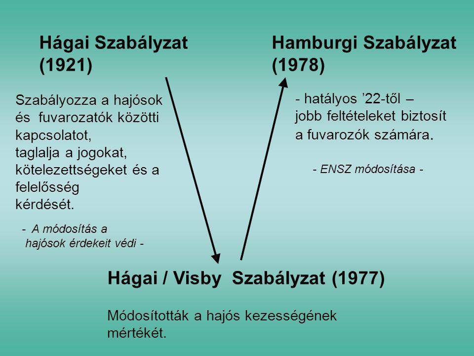 Hamburgi Szabályzat (1978)