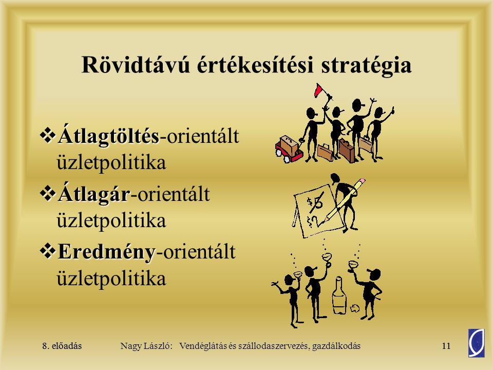 Rövidtávú értékesítési stratégia