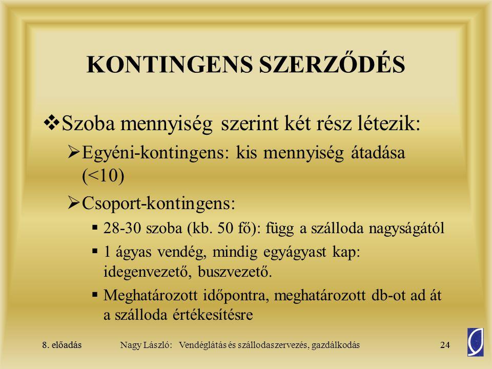 KONTINGENS SZERZŐDÉS Szoba mennyiség szerint két rész létezik: