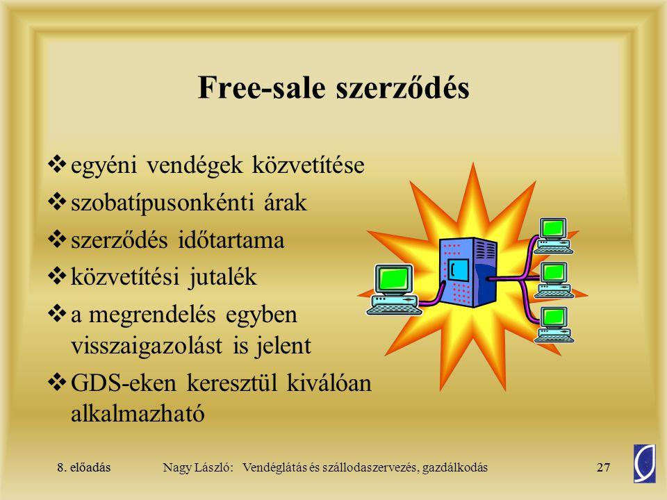Free-sale szerződés egyéni vendégek közvetítése szobatípusonkénti árak