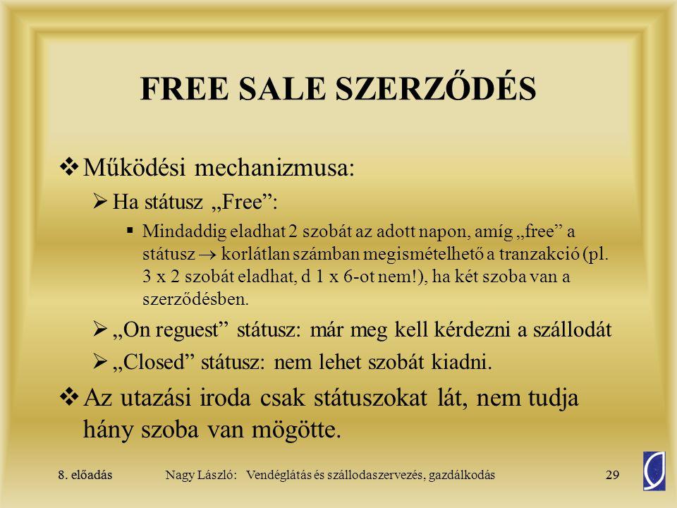 FREE SALE SZERZŐDÉS Működési mechanizmusa: