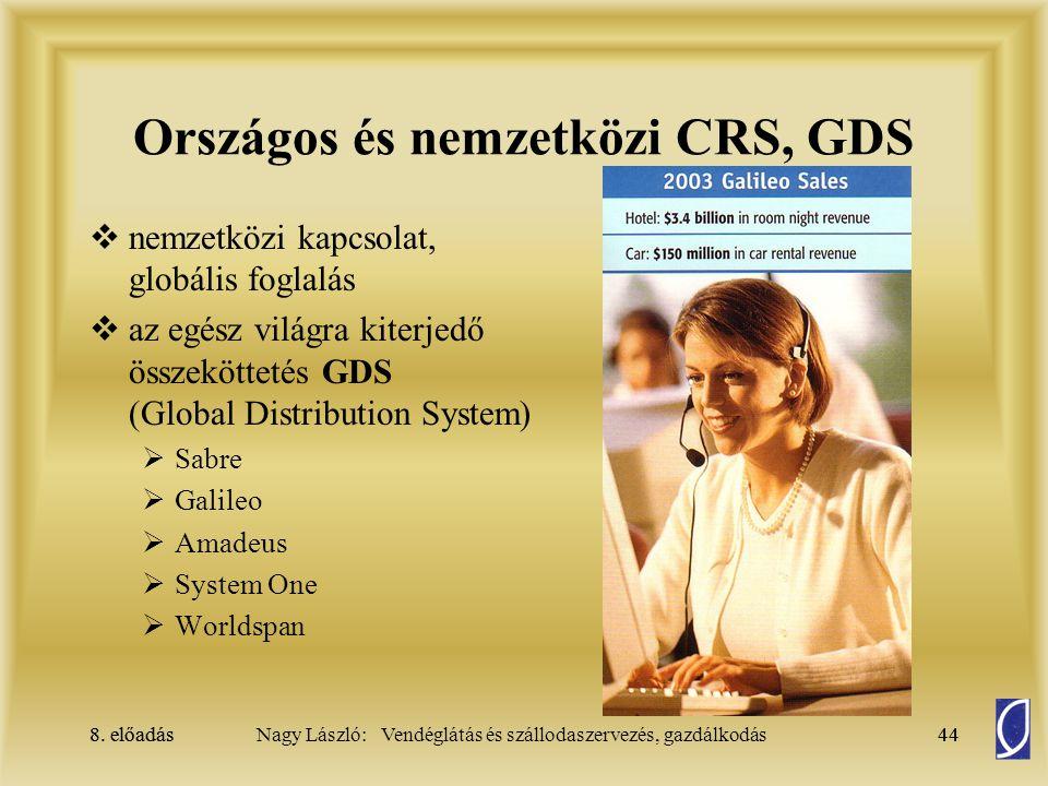 Országos és nemzetközi CRS, GDS