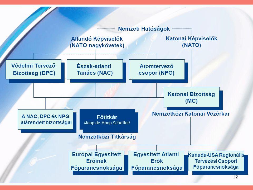 Katonai Képviselők (NATO)