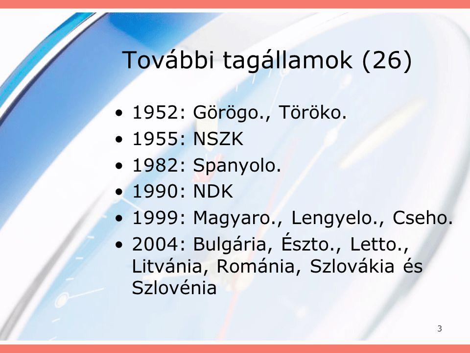 További tagállamok (26) 1952: Görögo., Töröko. 1955: NSZK