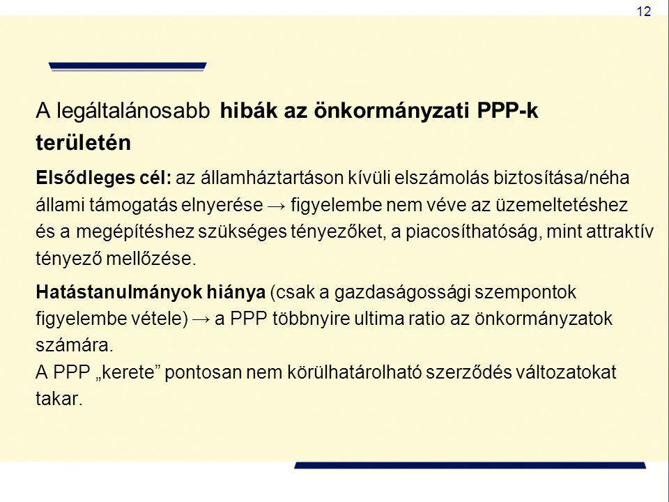 A legáltalánosabb hibák az önkormányzati PPP-k területén