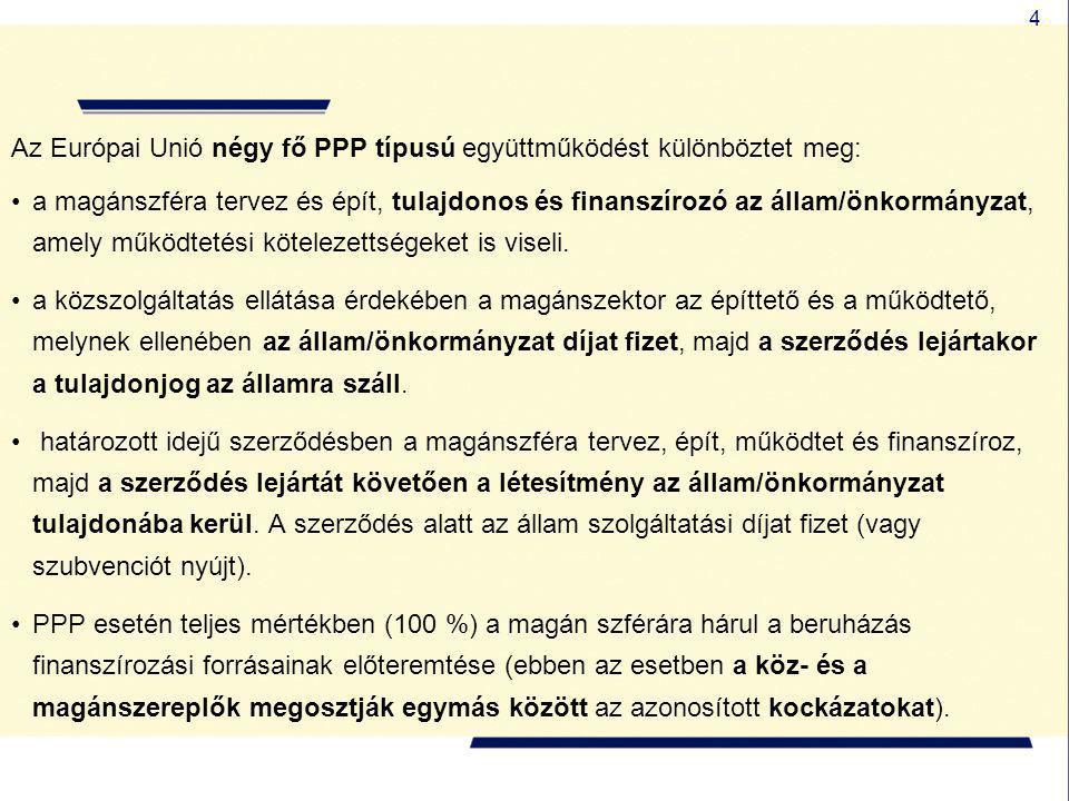 Az Európai Unió négy fő PPP típusú együttműködést különböztet meg: