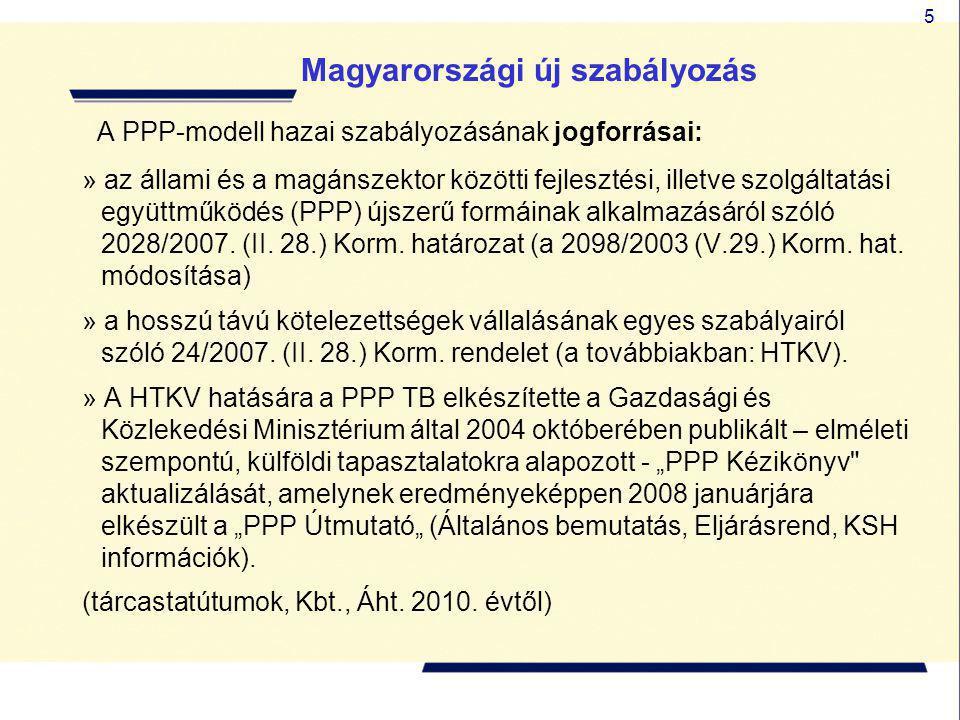 Magyarországi új szabályozás