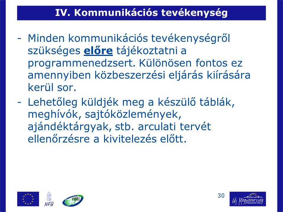 IV. Kommunikációs tevékenység