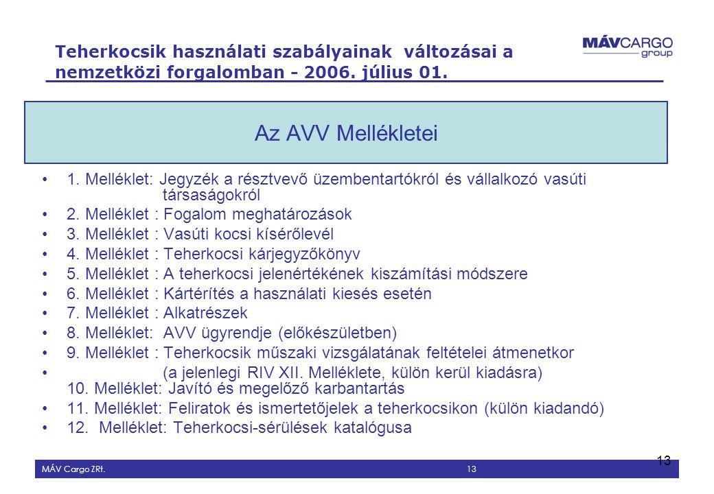 Az AVV Mellékletei 1. Melléklet: Jegyzék a résztvevő üzembentartókról és vállalkozó vasúti társaságokról.