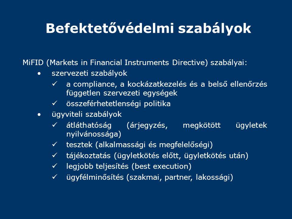 Befektetővédelmi szabályok