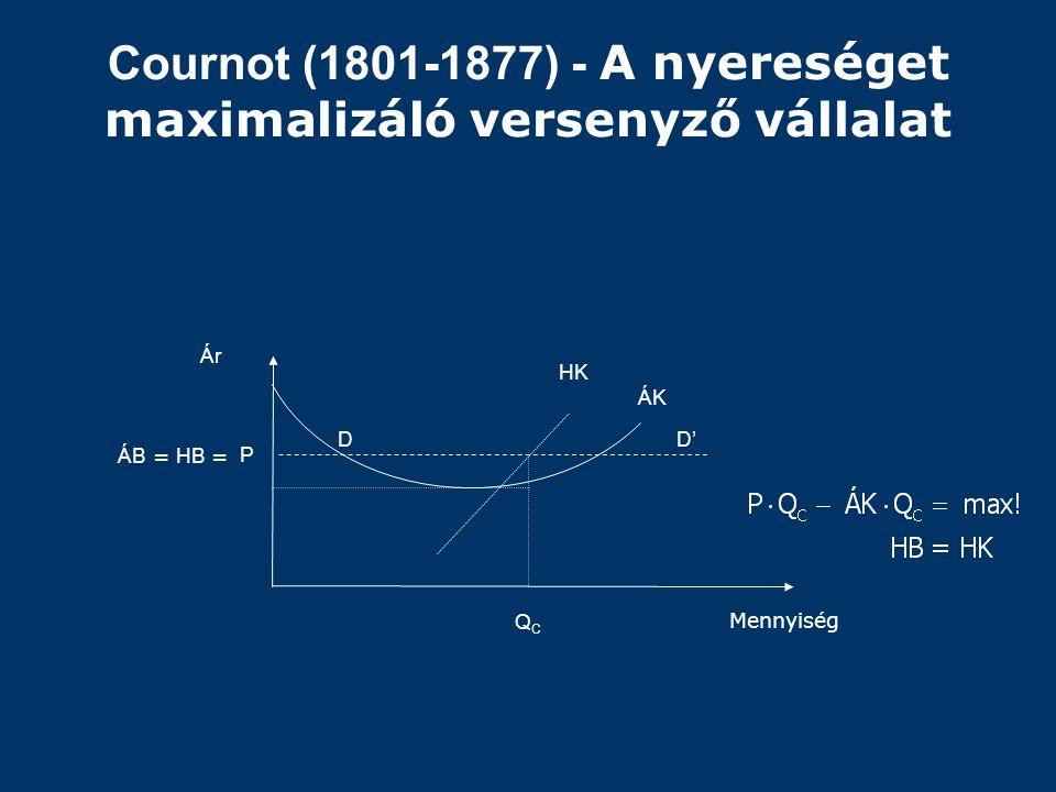 Cournot (1801-1877) - A nyereséget maximalizáló versenyző vállalat