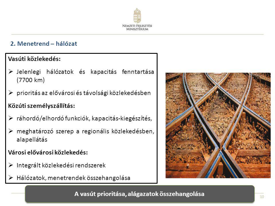 A vasút prioritása, alágazatok összehangolása