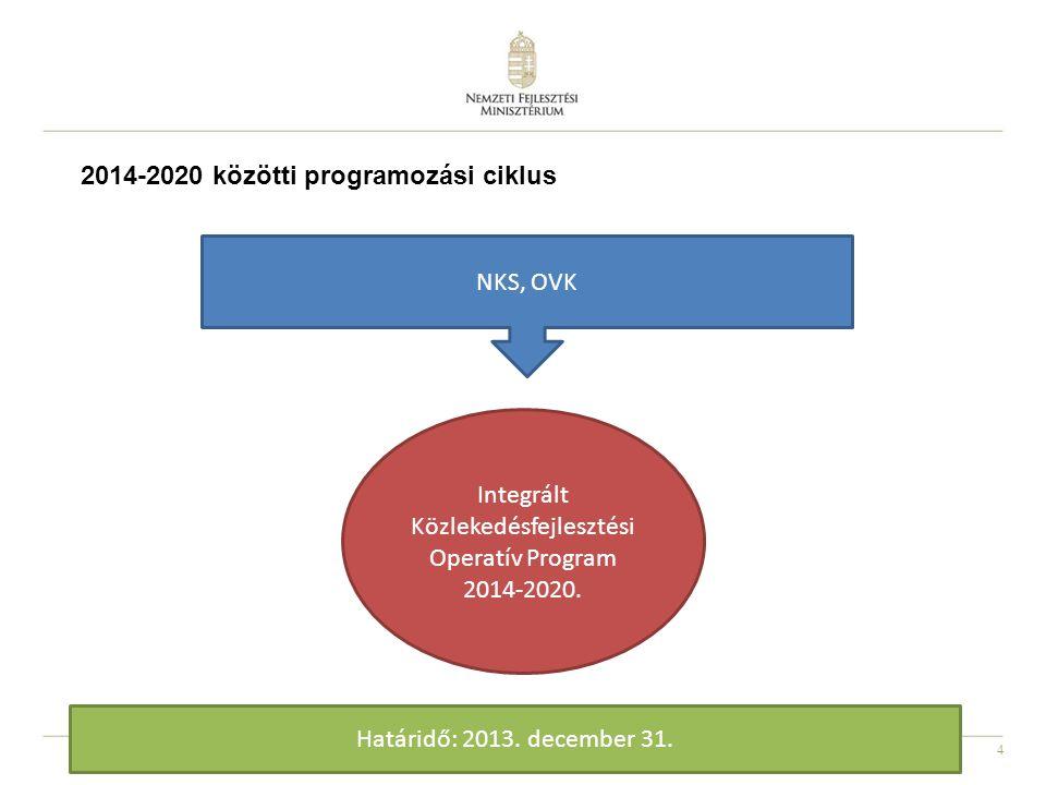 Integrált Közlekedésfejlesztési Operatív Program