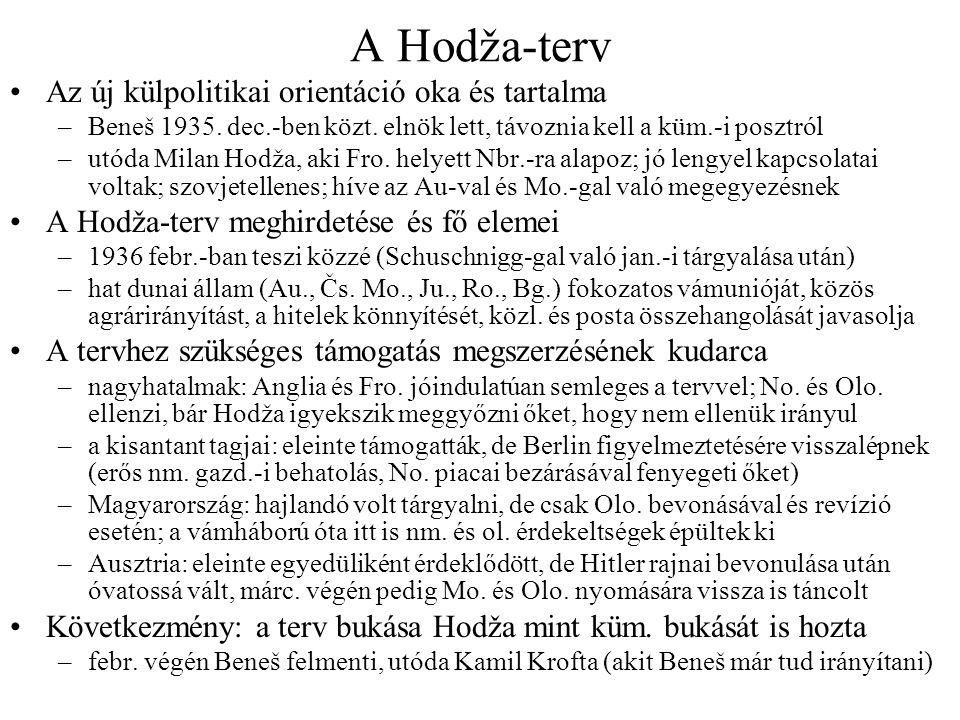 A Hodža-terv Az új külpolitikai orientáció oka és tartalma