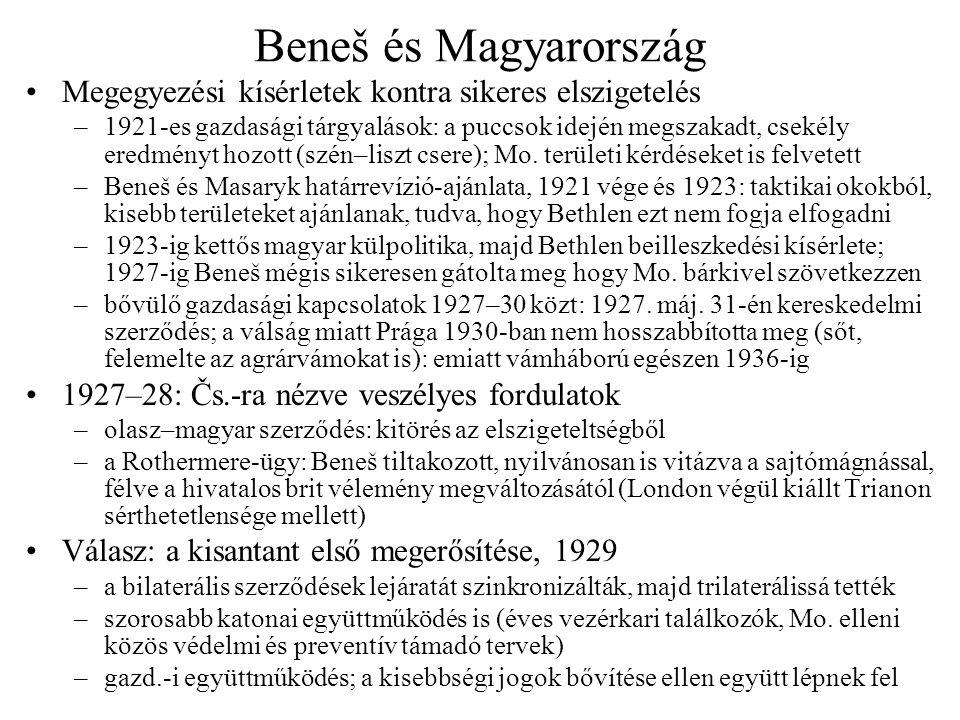 Beneš és Magyarország Megegyezési kísérletek kontra sikeres elszigetelés.