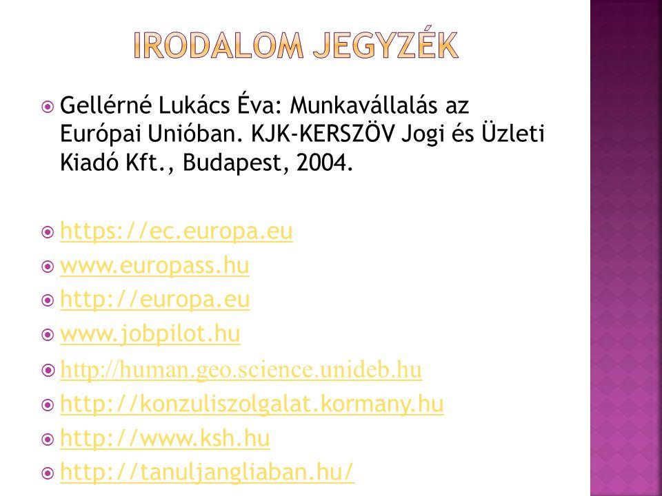 Irodalom Jegyzék http://human.geo.science.unideb.hu