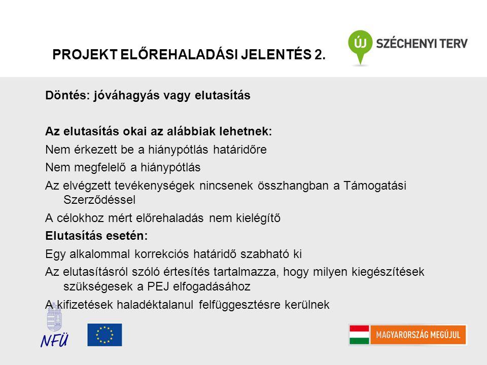 PROJEKT ELŐREHALADÁSI JELENTÉS 2.