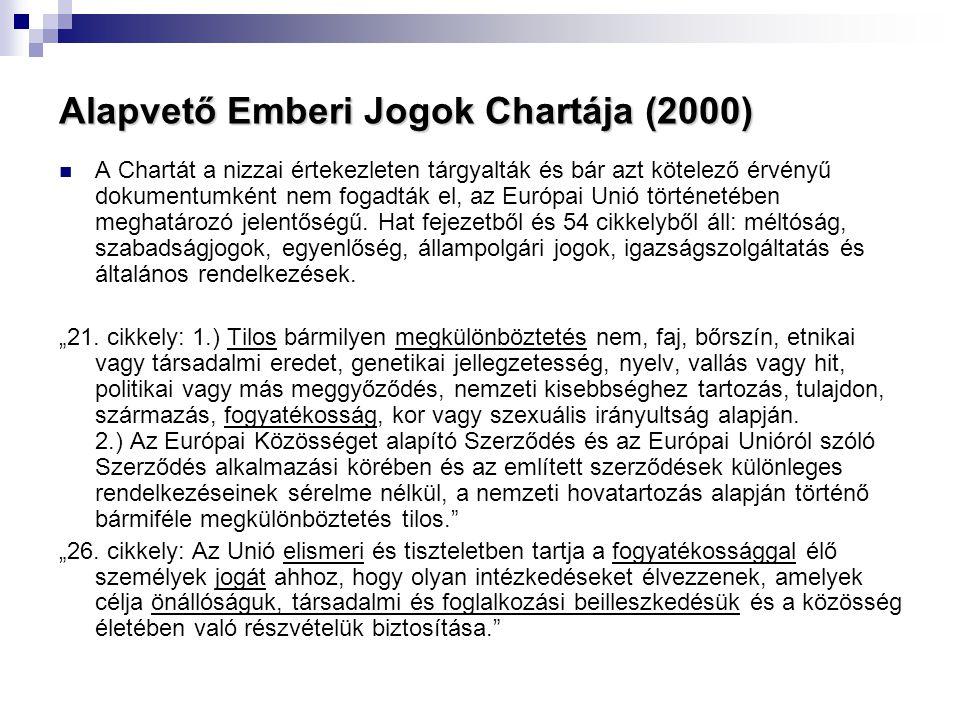 Alapvető Emberi Jogok Chartája (2000)
